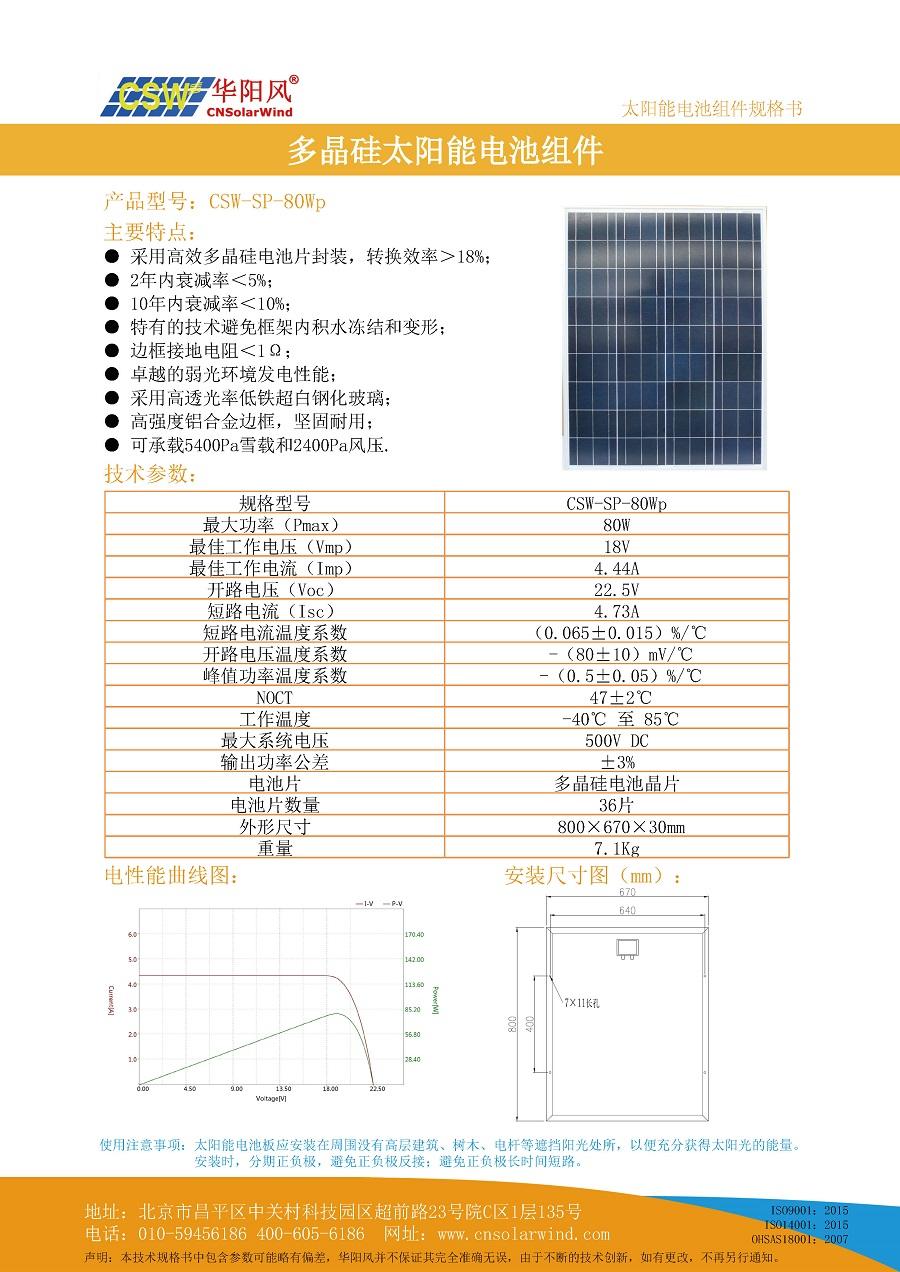 華陽風太陽能電池板